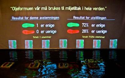 Norwegian Museum
